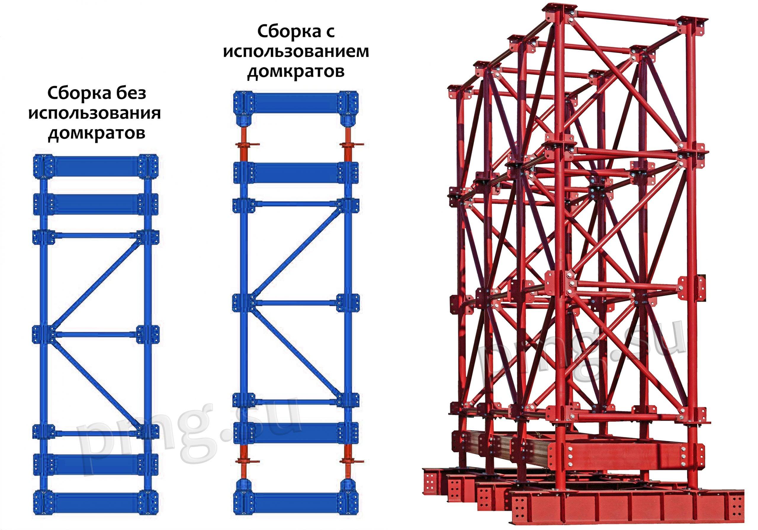 Опалубка мостовых опор и путепроводов