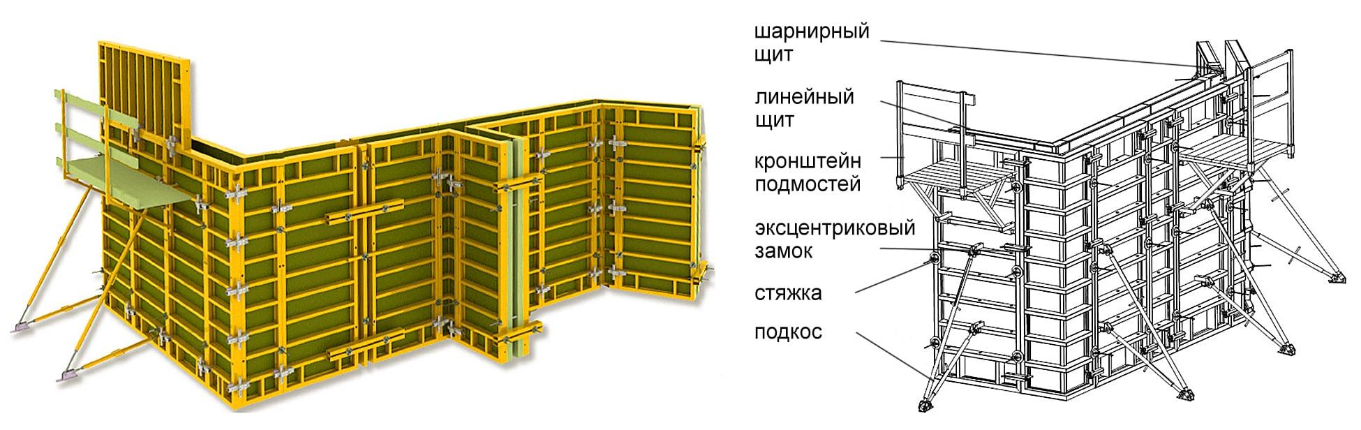 Схема стеновой опалубки